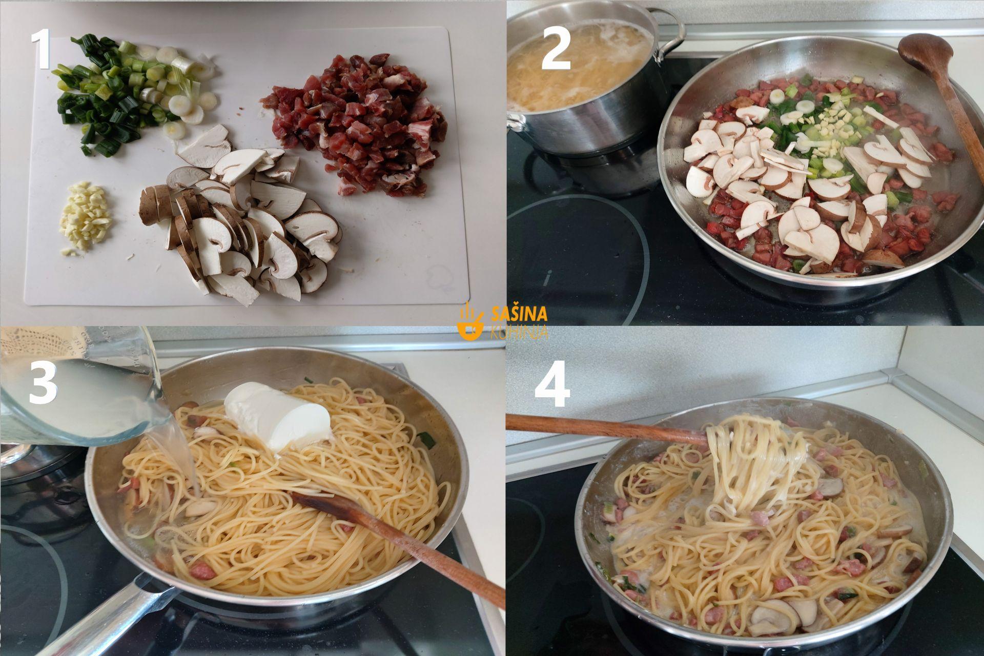 tjestenina sa šunkom mladim lukom gljivama i kiselim vrhnjem recept